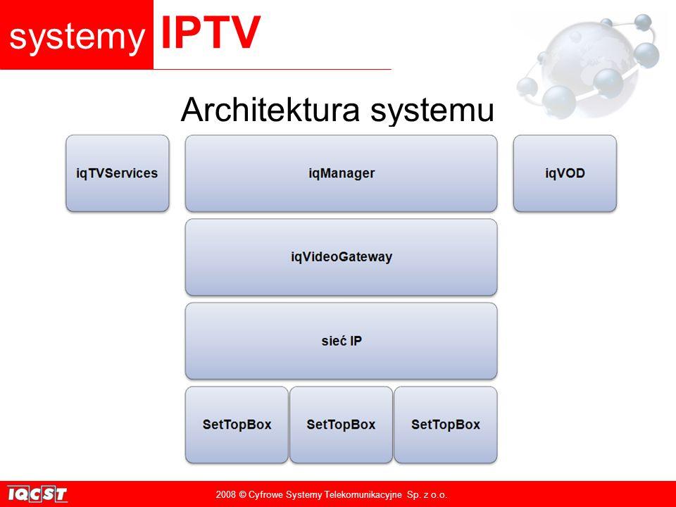 systemy IPTV 2008 © Cyfrowe Systemy Telekomunikacyjne Sp. z o.o. Architektura systemu