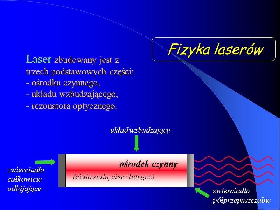 Laser zbudowany jest z trzech podstawowych części: - ośrodka czynnego, - układu wzbudzającego, - rezonatora optycznego.