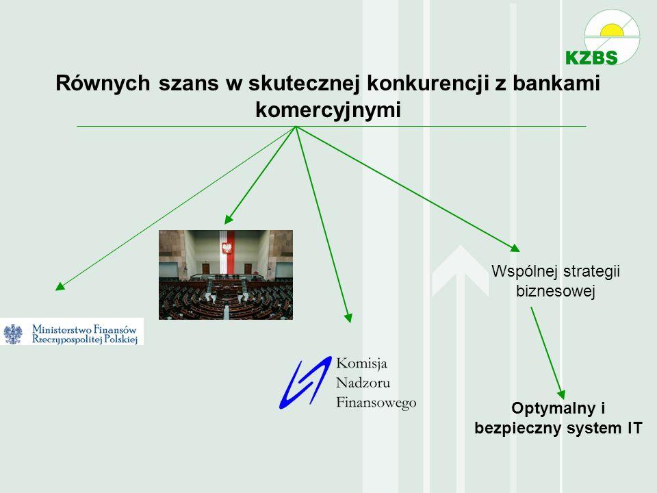 Równych szans w skutecznej konkurencji z bankami komercyjnymi Wspólnej strategii biznesowej Optymalny i bezpieczny system IT