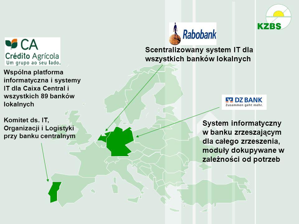 Wspólna platforma informatyczna i systemy IT dla Caixa Central i wszystkich 89 banków lokalnych Komitet ds.