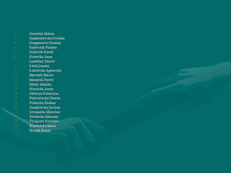 1.Gorzelak Milena 2.Grądzielewska Ewelina 3.Gurgurewicz Paulina 4.Krawczak Paulina 5.Krolczyk Kamil 6.Krotecka Anna 7.Lindebny Dawid 8.Łabój Joanna 9.