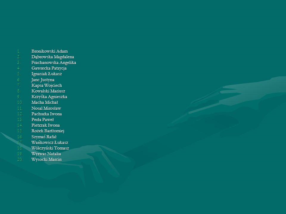 1.Bronikowski Adam 2.Dąbrowska Magdalena 3.Frachanowska Angelika 4.Gawrecka Patrycja 5.Ignasiak Łukasz 6.Janc Justyna 7.Kapsa Wojciech 8.Kowalski Mari