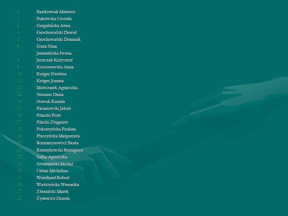 1.Bartkowiak Mateusz 2.Bukowska Urszula 3.Gargulińska Anna 4.Grochowalski Dawid 5.Grochowalski Dominik 6.Guza Nina 7.Jarmolińska Iwona 8.Juszczak Krzy