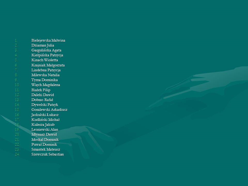 1.Bielejewska Malwina 2.Dziaman Julia 3.Gargulińska Agata 4.Kiełpińska Patrycja 5.Kinach Wioletta 6.Krajniak Małgorzata 7.Lindebna Patrycja 8.Milewska