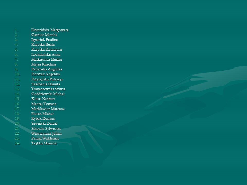 1.Derezińska Małgorzata 2.Garniec Monika 3.Ignasiak Paulina 4.Krzyśka Beata 5.Krzyśka Katarzyna 6.Lochdańska Anna 7.Markiewicz Marika 8.Mejza Karolina