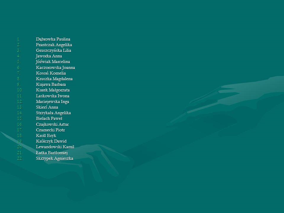 1.Dąbrowka Paulina 2.Frantczak Angelika 3.Gruszczyńska Lilia 4.Jaworka Anna 5.Jóźwiak Marcelina 6.Kaczorowska Joanna 7.Kosoń Kornelia 8.Kruszka Magdal