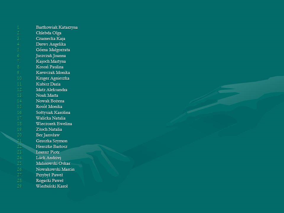 1.Bartkowiak Katarzyna 2.Chlebda Olga 3.Czarnecka Kaja 4.Drews Angelika 5.Górna Małgorzata 6.Juszczak Joanna 7.Kajoch Martyna 8.Kosoń Paulina 9.Krewcz