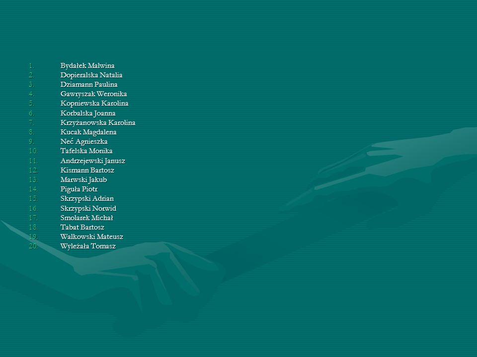 1.Bydałek Malwina 2.Dopieralska Natalia 3.Dziamann Paulina 4.Gawryszak Weronika 5.Kopniewska Karolina 6.Korbalska Joanna 7.Krzyżanowska Karolina 8.Kuc