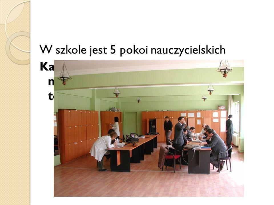 W szkole jest 5 pokoi nauczycielskich Kadra pedagogiczna liczy około 250 nauczycieli oraz pracowników technicznych.