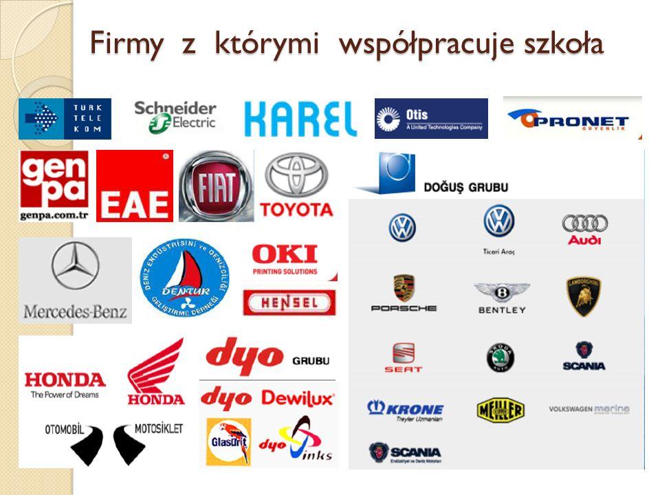 Firmy z którymi współpracuje szkoła