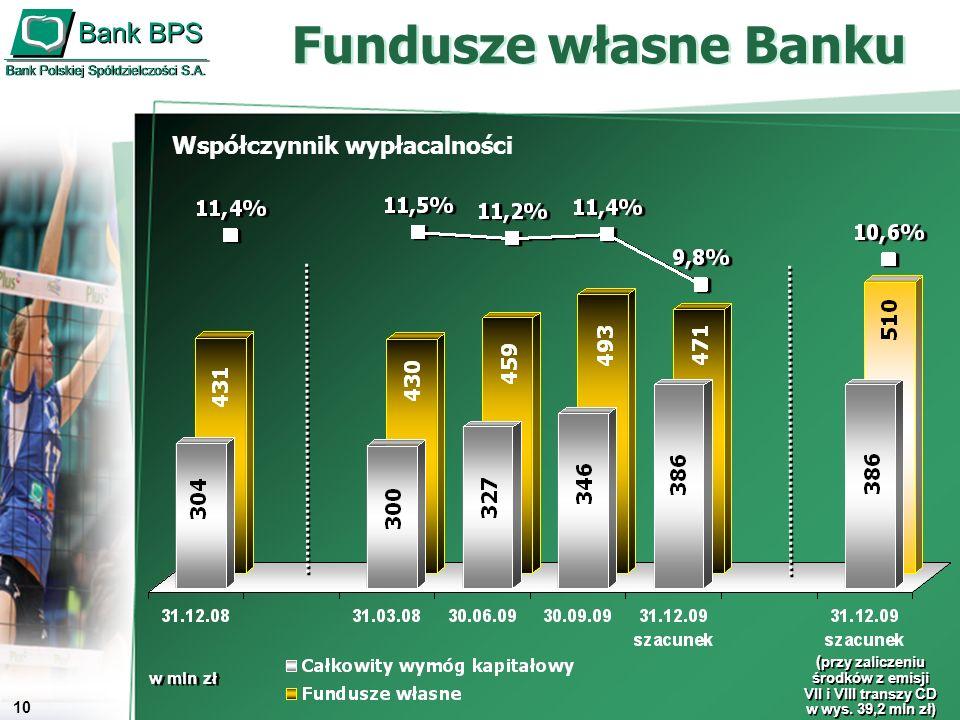 Sytuacja finansowa zrzeszonych banków spółdzielczych Sytuacja finansowa zrzeszonych banków spółdzielczych na 30.11.2009 r.