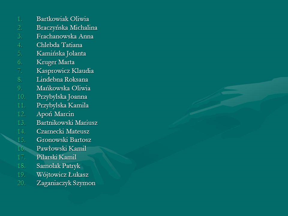 1.Bartkowiak Oliwia 2.Braczyńska Michalina 3.Frachanowska Anna 4.Chlebda Tatiana 5.Kamińska Jolanta 6.Kruger Marta 7.Kasprowicz Klaudia 8.Lindebna Rok