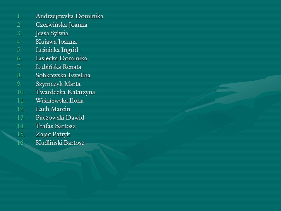 1.Andrzejewska Dominika 2.Czerwińska Joanna 3.Jessa Sylwia 4.Kujawa Joanna 5.Leśnicka Ingrid 6.Lisiecka Dominika 7.Łubińska Renata 8.Sobkowska Ewelina