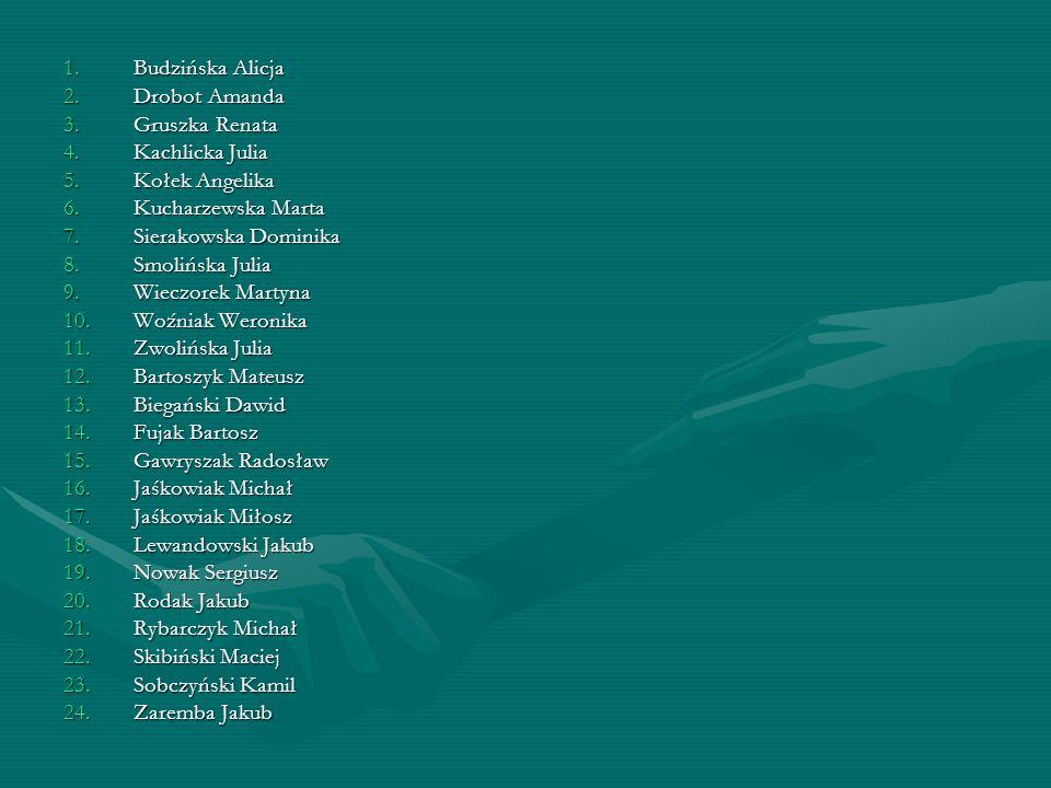 1.Budzińska Alicja 2.Drobot Amanda 3.Gruszka Renata 4.Kachlicka Julia 5.Kołek Angelika 6.Kucharzewska Marta 7.Sierakowska Dominika 8.Smolińska Julia 9