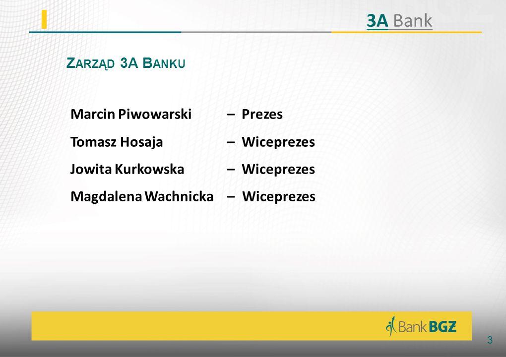 3 Z ARZĄD 3A B ANKU Marcin Piwowarski – Prezes Tomasz Hosaja – Wiceprezes Jowita Kurkowska – Wiceprezes Magdalena Wachnicka – Wiceprezes 3A Bank