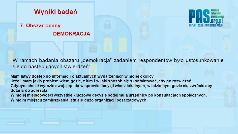 W ramach badania obszaru demokracja zadaniem respondentów było ustosunkowanie się do następujących stwierdzeń: Wyniki badań 7.