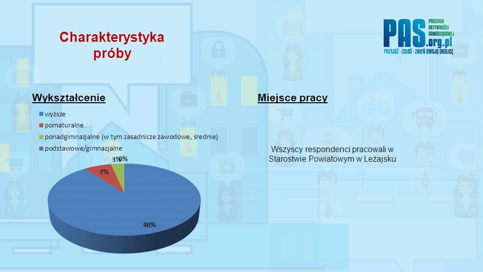 WykształcenieMiejsce pracy Wszyscy respondenci pracowali w Starostwie Powiatowym w Leżajsku Charakterystyka próby