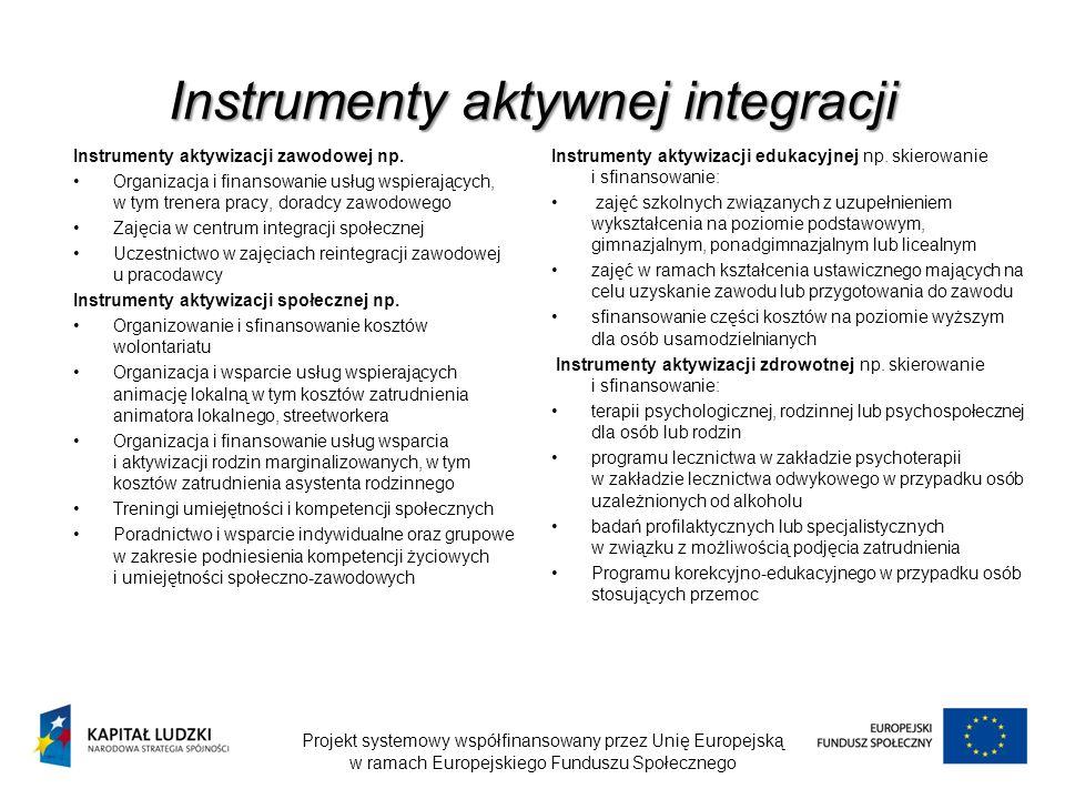 Instrumenty aktywnej integracji Instrumenty aktywizacji zawodowej np.