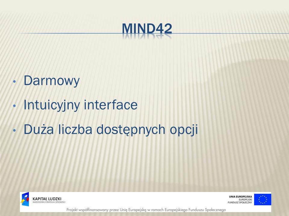 Darmowy Intuicyjny interface Duża liczba dostępnych opcji