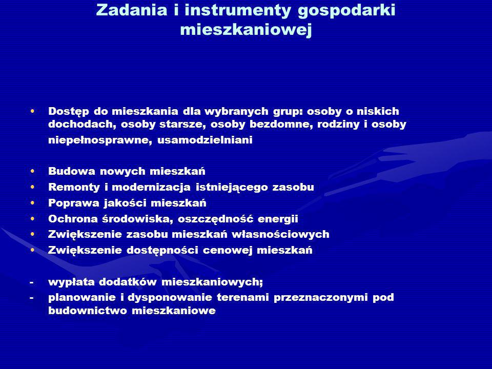 Aspekty i narzędzia ekonomiczny techniczny społeczny administracyjno-prawne ekonomiczne organizacyjne