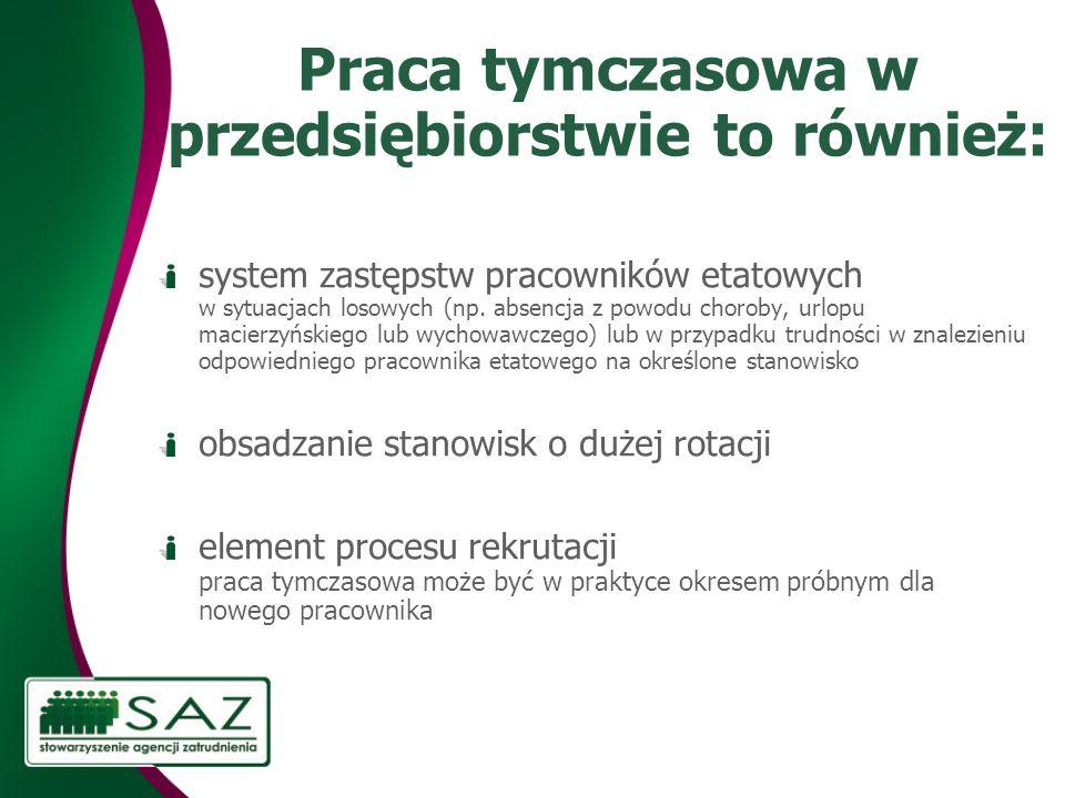 Praca tymczasowa w przedsiębiorstwie to również: system zastępstw pracowników etatowych w sytuacjach losowych (np. absencja z powodu choroby, urlopu m