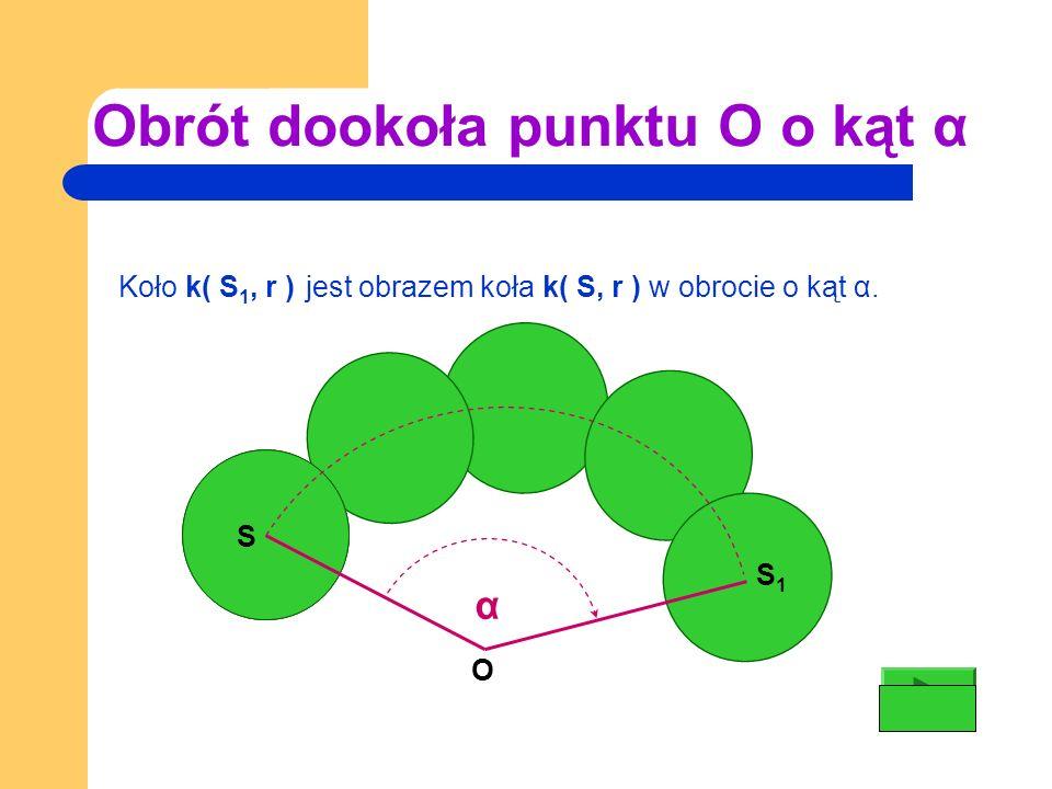 Obrót dookoła punktu O o kąt α α S S1S1 Koło k( S 1, r ) jest obrazem koła k( S, r ) w obrocie o kąt α.