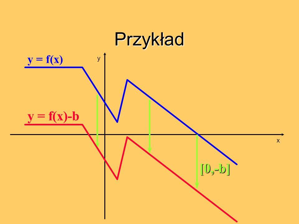 Przykład y = f(x) [0,-b] y = f(x)-b x y