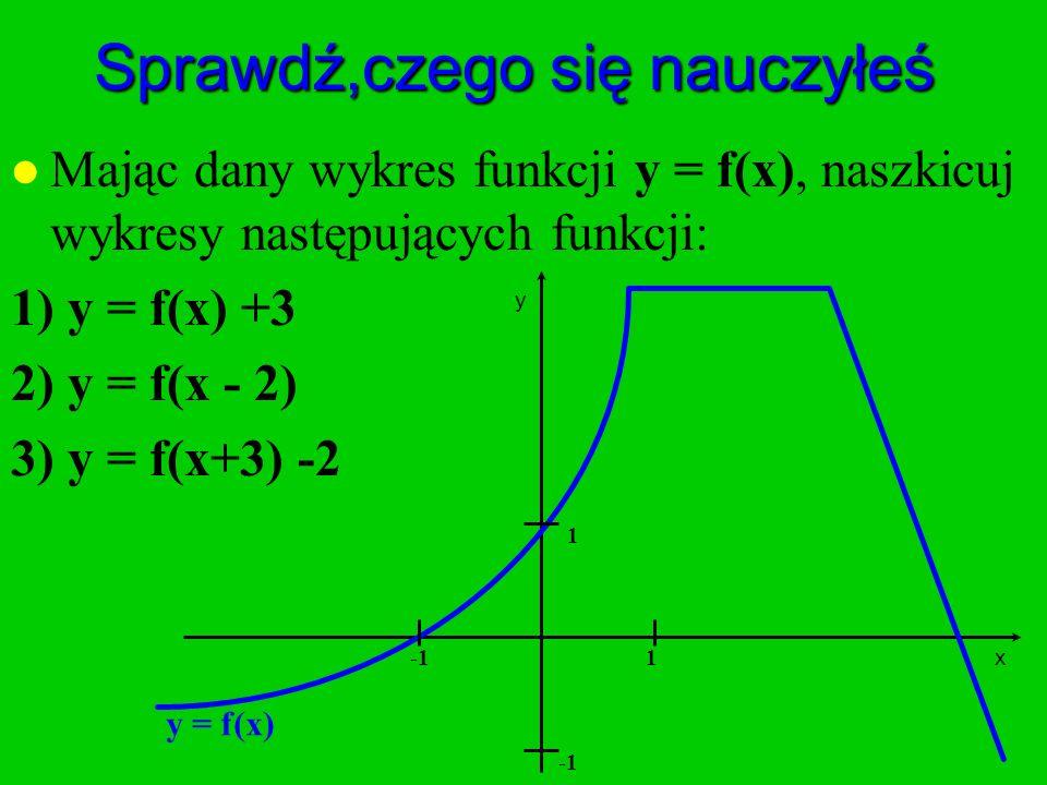 Sprawdź,czego się nauczyłeś l Mając dany wykres funkcji y = f(x), naszkicuj wykresy następujących funkcji: 1) y = f(x) +3 2) y = f(x - 2) 3) y = f(x+3