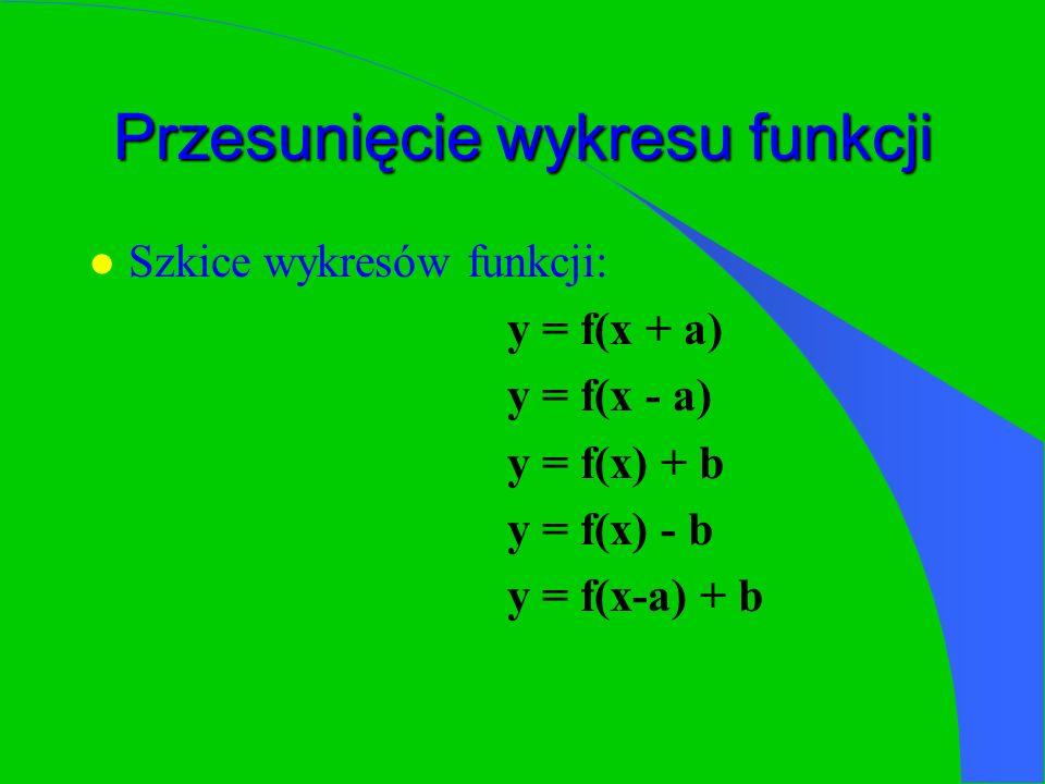 Przesunięcie wykresu funkcji l Szkice wykresów funkcji: y = f(x + a) y = f(x - a) y = f(x) + b y = f(x) - b y = f(x-a) + b