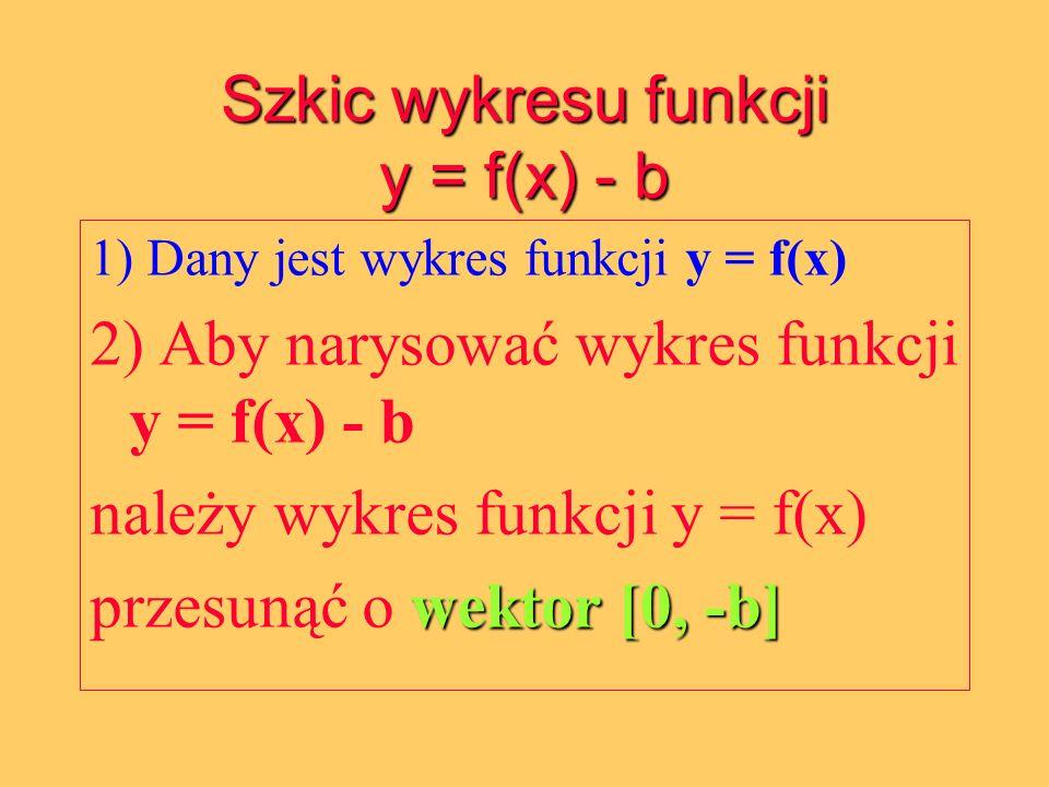 Szkic wykresu funkcji y = f(x) - b 1) Dany jest wykres funkcji y = f(x) 2) Aby narysować wykres funkcji y = f(x) - b należy wykres funkcji y = f(x) we