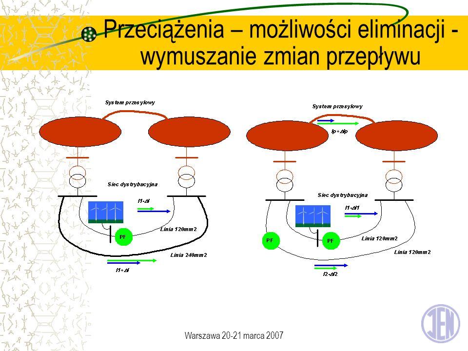 Warszawa 20-21 marca 2007 Przeciążenia – możliwości eliminacji - wymuszanie zmian przepływu