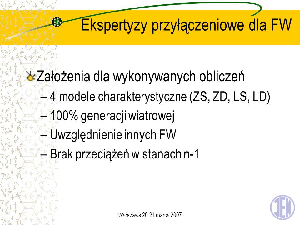 Warszawa 20-21 marca 2007 Ekspertyzy przyłączeniowe dla FW Założenia dla wykonywanych obliczeń –4 modele charakterystyczne (ZS, ZD, LS, LD) –100% gene