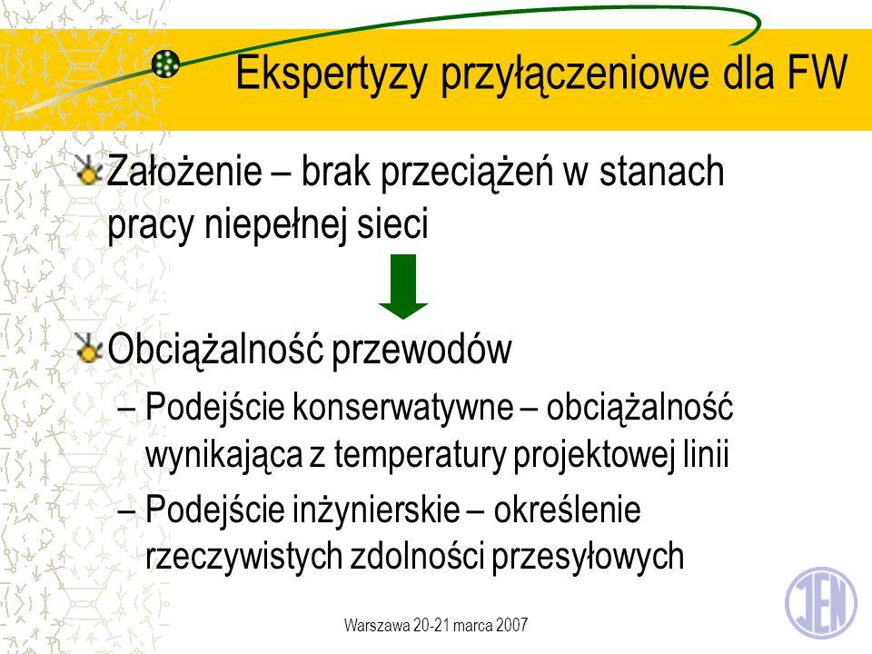 Warszawa 20-21 marca 2007 Ekspertyzy przyłączeniowe dla FW Założenie – brak przeciążeń w stanach pracy niepełnej sieci Obciążalność przewodów –Podejśc