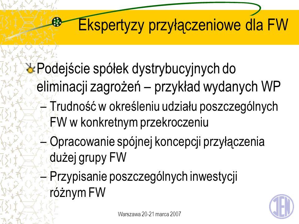 Warszawa 20-21 marca 2007 Ekspertyzy przyłączeniowe dla FW Podejście spółek dystrybucyjnych do eliminacji zagrożeń – przykład wydanych WP –Trudność w