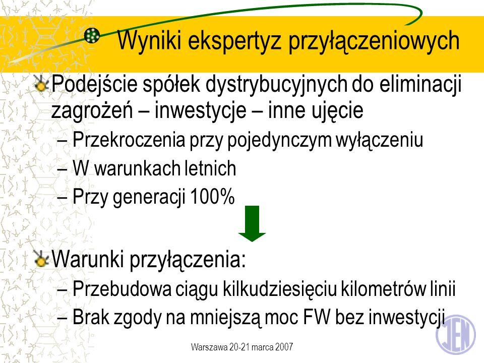 Warszawa 20-21 marca 2007 Wyniki ekspertyz przyłączeniowych Podejście spółek dystrybucyjnych do eliminacji zagrożeń – inwestycje – inne ujęcie –Przekr