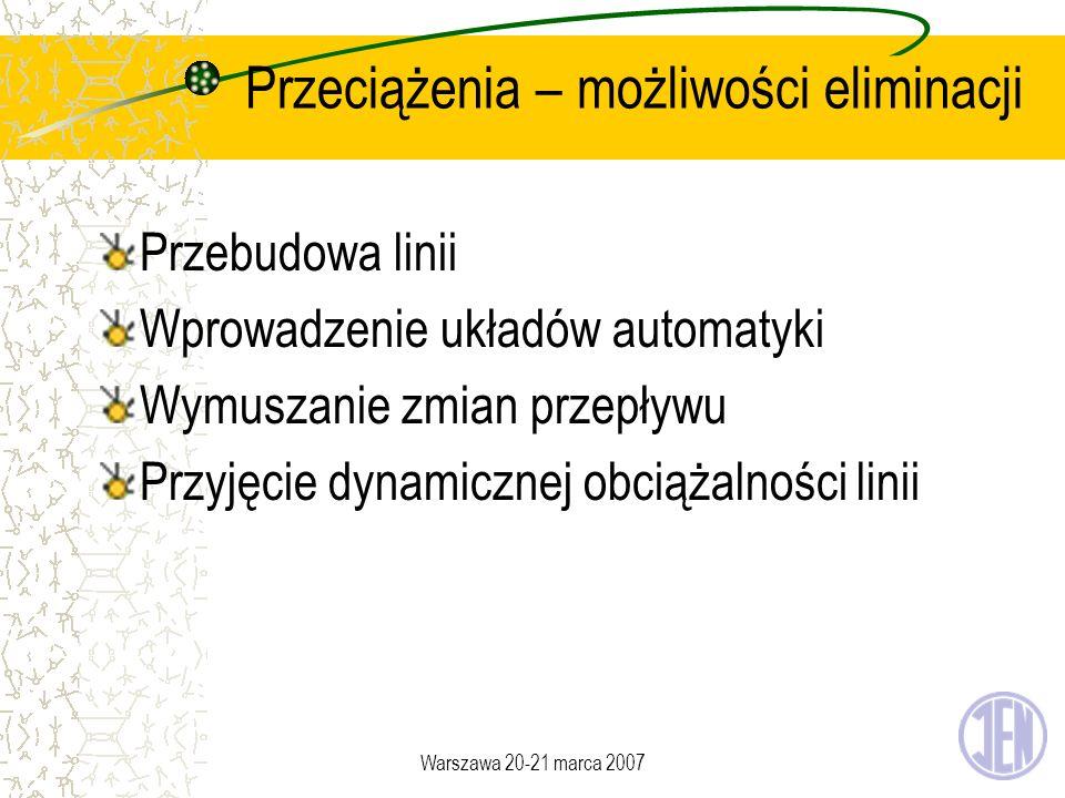 Warszawa 20-21 marca 2007 Przeciążenia – możliwości eliminacji Przebudowa linii Wprowadzenie układów automatyki Wymuszanie zmian przepływu Przyjęcie d