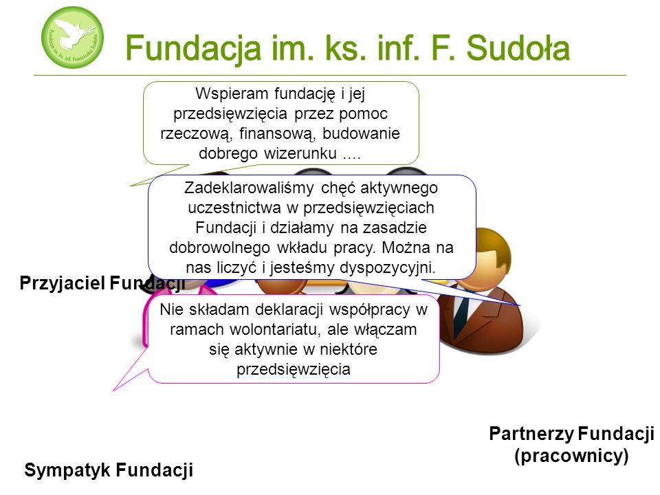 Przyjaciel Fundacji Wspieram fundację i jej przedsięwzięcia przez pomoc rzeczową, finansową, budowanie dobrego wizerunku.... Sympatyk Fundacji Nie skł