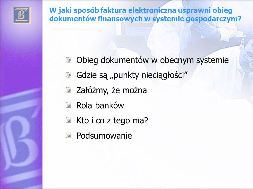 Obieg dokumentów w obecnym systemie DostawcaOdbiorca Bank Dostawcy Bank Odbiorcy e-Zamówienie Dostawa Faktura papierowa Kurier e-Płatność KIR e-Wyciąg Fax/e-mail (faktura) Założenia: Firmy posiadają: ERP HomeBanking / poczta elektroniczna