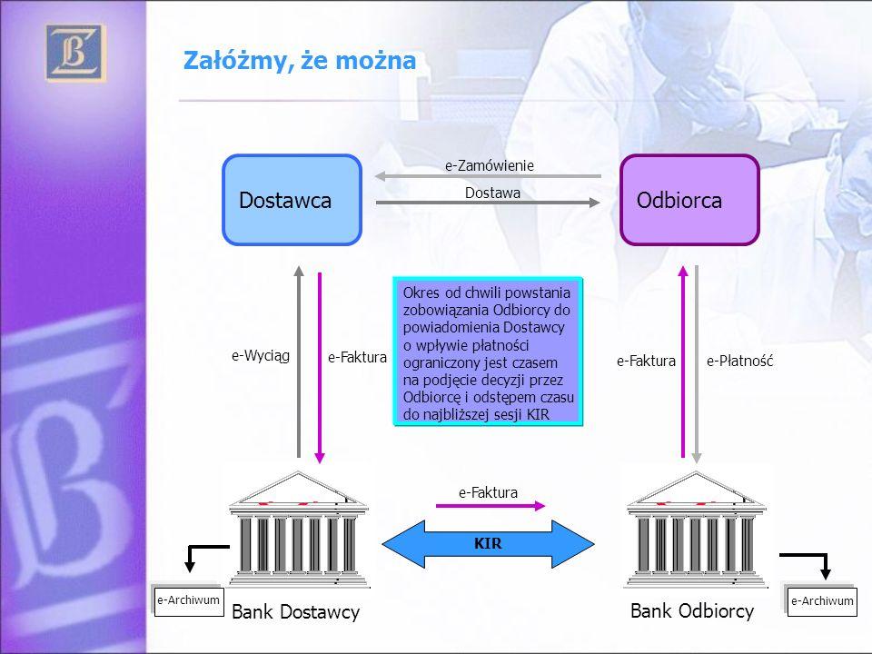 Załóżmy, że można DostawcaOdbiorca Bank Dostawcy Bank Odbiorcy e-Zamówienie Dostawa e-Płatność KIR e-Wyciąg e-Faktura e-Archiwum Okres od chwili powst