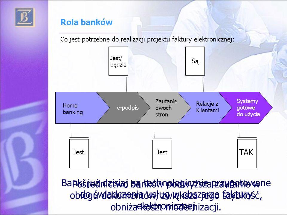 Rola banków Home banking e-podpis Zaufanie dwóch stron Relacje z Klientami Systemy gotowe do użycia Jest Jest/ będzie Jest Są TAK Banki już dzisiaj są