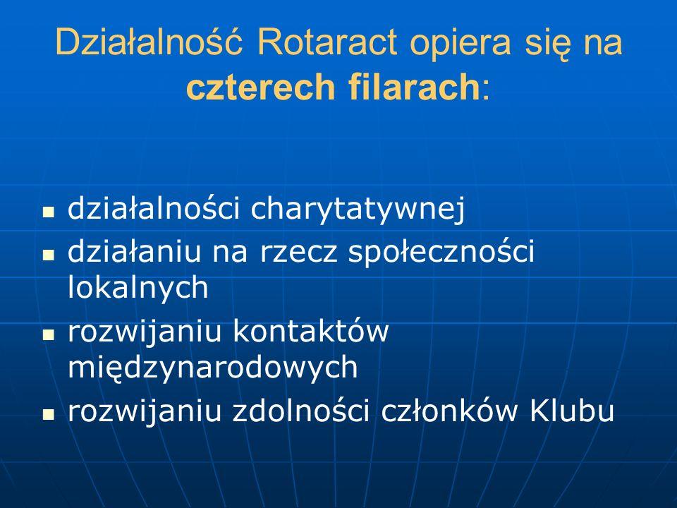 Działalność Rotaract opiera się na czterech filarach: działalności charytatywnej działaniu na rzecz społeczności lokalnych rozwijaniu kontaktów między