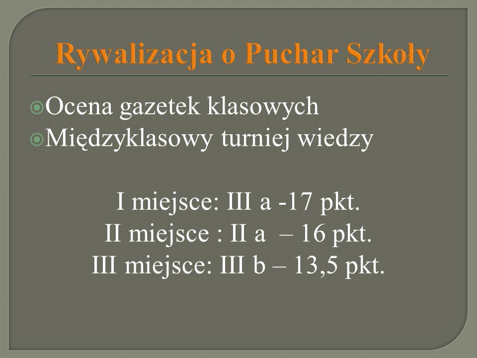 Rywalizacja o Puchar Szkoły Ocena gazetek klasowych Międzyklasowy turniej wiedzy I miejsce: III a -17 pkt. II miejsce : II a – 16 pkt. III miejsce: II