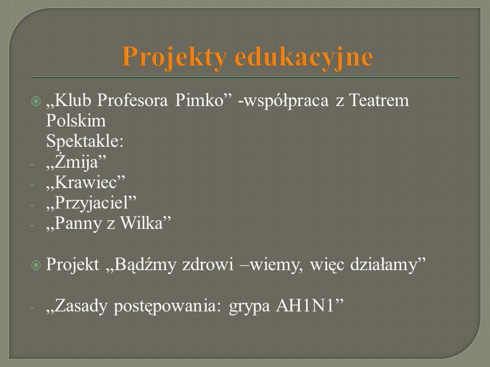 Projekty edukacyjne Klub Profesora Pimko -współpraca z Teatrem Polskim Spektakle: - Żmija - Krawiec - Przyjaciel - Panny z Wilka Projekt Bądźmy zdrowi