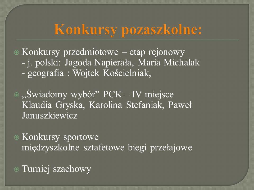 Konkursy pozaszkolne: Konkursy przedmiotowe – etap rejonowy - j. polski: Jagoda Napierała, Maria Michalak - geografia : Wojtek Kościelniak, Świadomy w