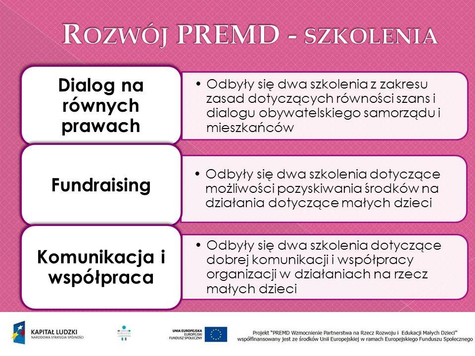 Odbyły się dwa szkolenia z zakresu zasad dotyczących równości szans i dialogu obywatelskiego samorządu i mieszkańców Dialog na równych prawach Odbyły się dwa szkolenia dotyczące możliwości pozyskiwania środków na działania dotyczące małych dzieci Fundraising Odbyły się dwa szkolenia dotyczące dobrej komunikacji i współpracy organizacji w działaniach na rzecz małych dzieci Komunikacja i współpraca