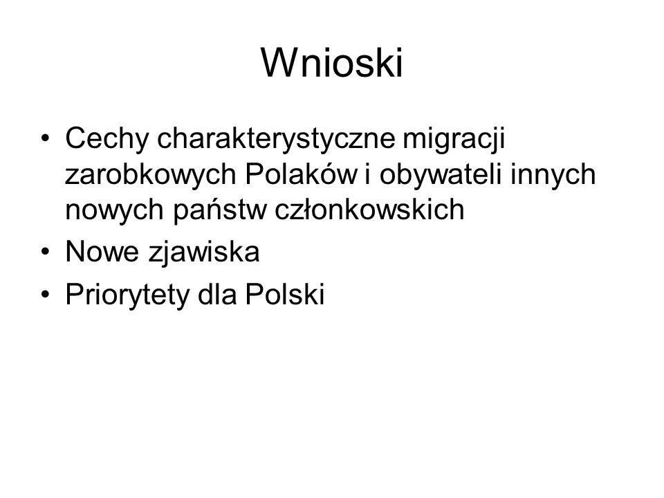 Wnioski Cechy charakterystyczne migracji zarobkowych Polaków i obywateli innych nowych państw członkowskich Nowe zjawiska Priorytety dla Polski