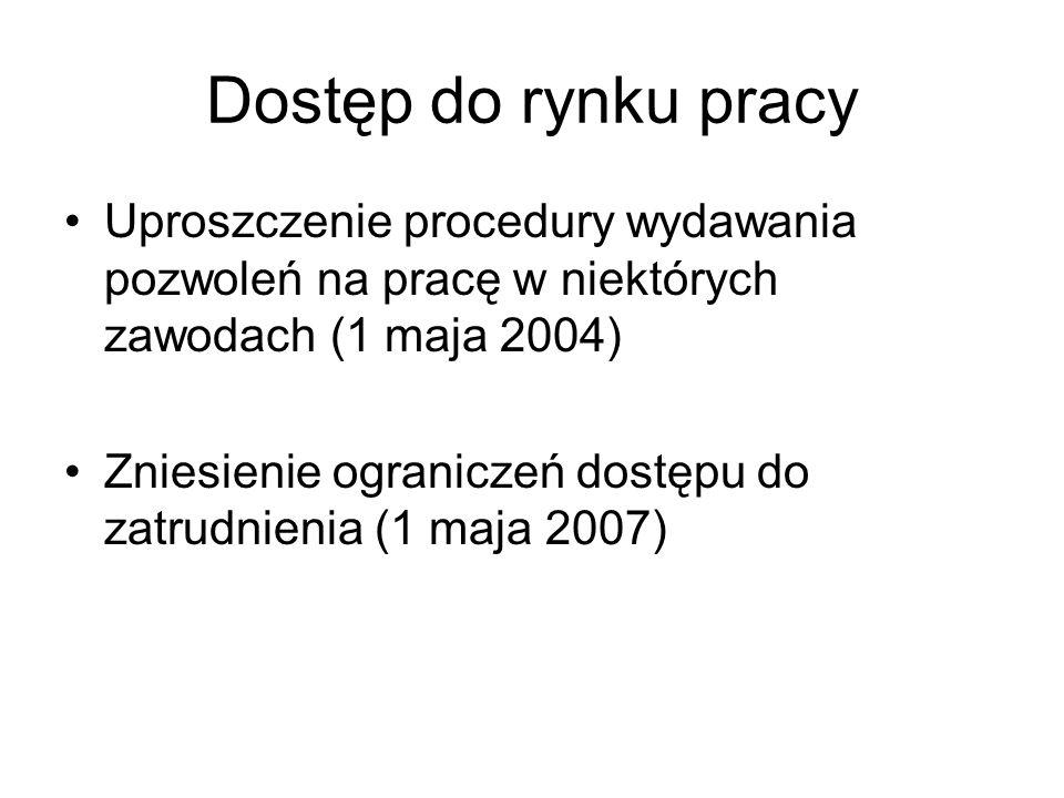 Dostęp do rynku pracy Uproszczenie procedury wydawania pozwoleń na pracę w niektórych zawodach (1 maja 2004) Zniesienie ograniczeń dostępu do zatrudni