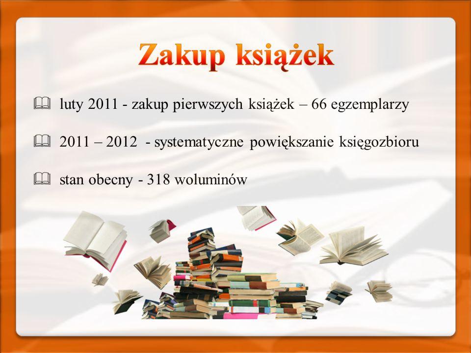 Biblioteka to skarbnica lekarstw duszy ZAPRASZAMY !!.