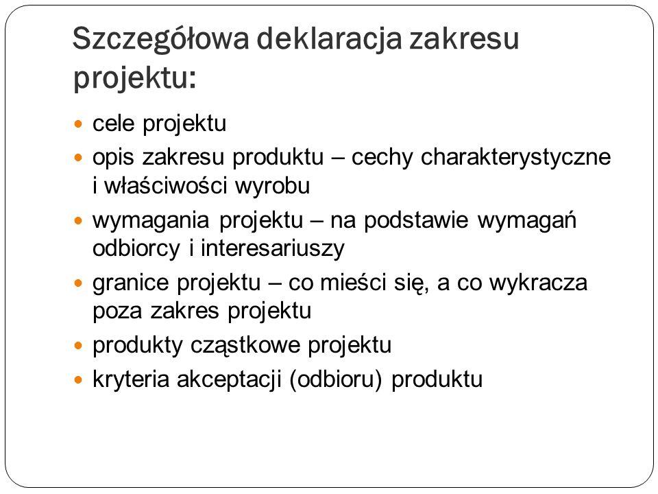 Szczegółowa deklaracja zakresu projektu: cele projektu opis zakresu produktu – cechy charakterystyczne i właściwości wyrobu wymagania projektu – na po