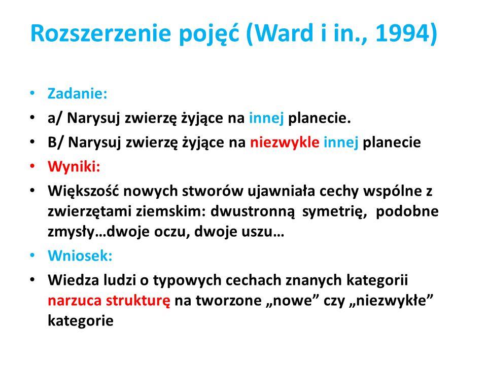 Rozszerzenie pojęć (Ward i in., 1994) Zadanie: a/ Narysuj zwierzę żyjące na innej planecie. B/ Narysuj zwierzę żyjące na niezwykle innej planecie Wyni